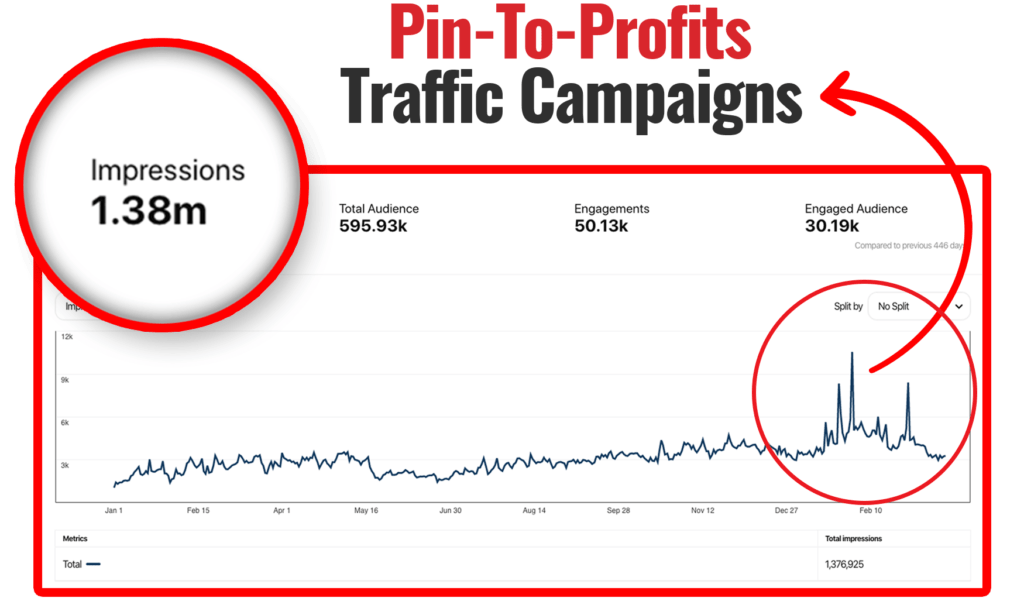 pin to profits proof